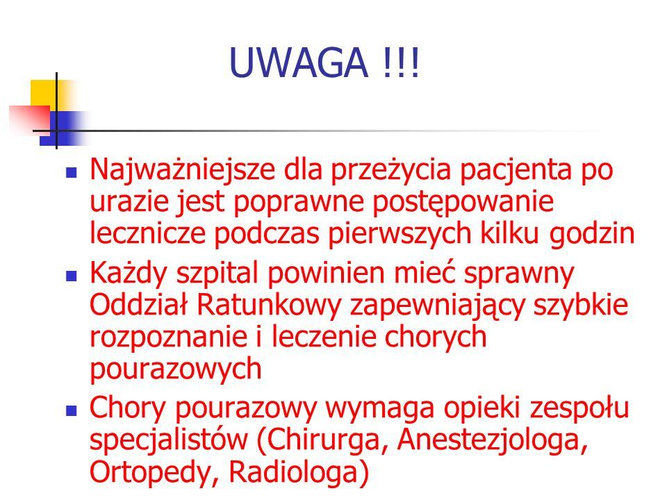 UWAGA !!! Najważniejsze dla przeżycia pacjenta po urazie jest poprawne postępowanie lecznicze podczas pierwszych kilku godzin.