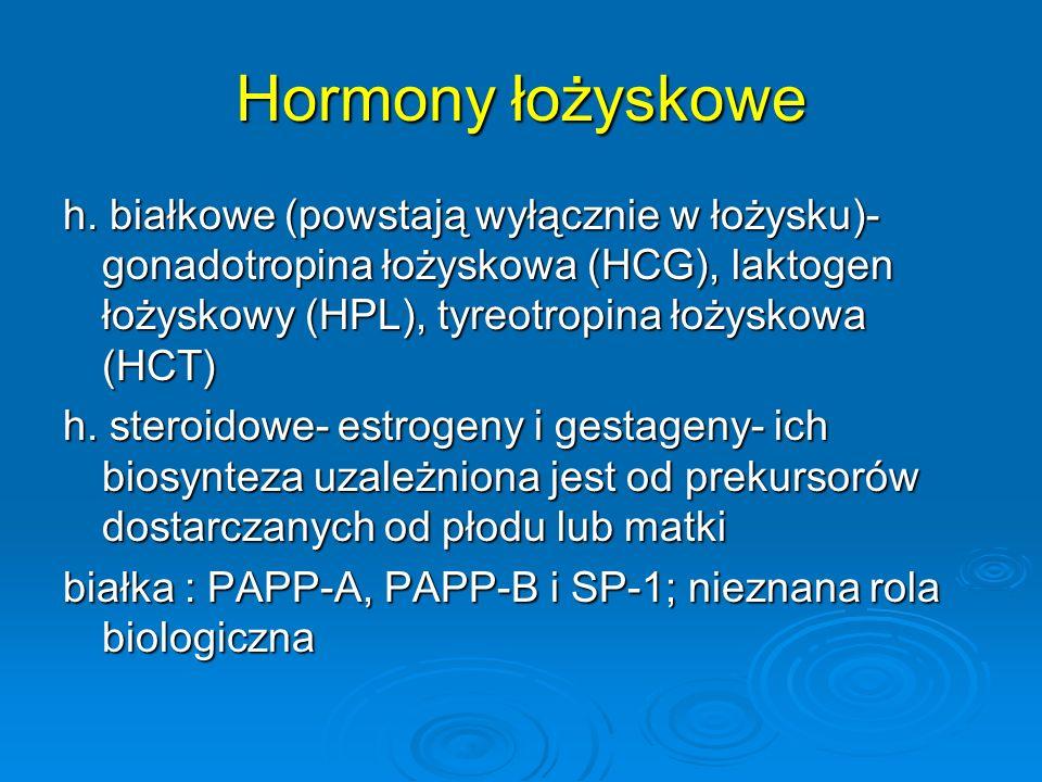 Hormony łożyskowe h. białkowe (powstają wyłącznie w łożysku)- gonadotropina łożyskowa (HCG), laktogen łożyskowy (HPL), tyreotropina łożyskowa (HCT)