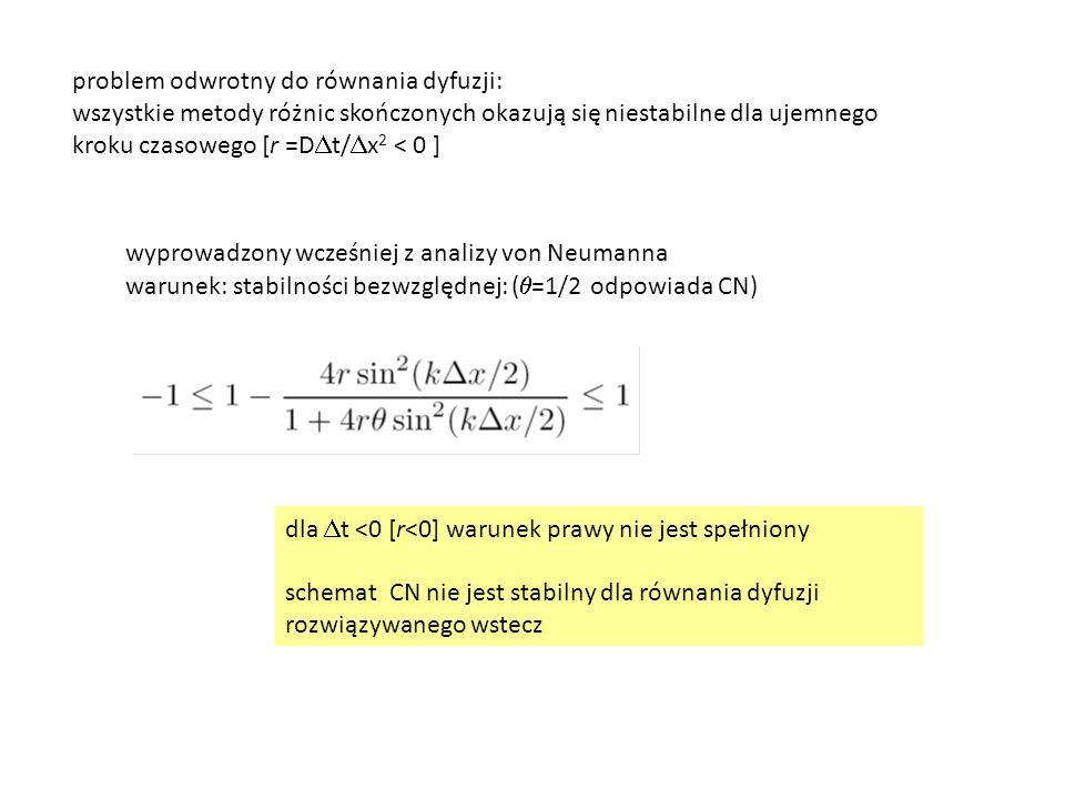 problem odwrotny do równania dyfuzji: