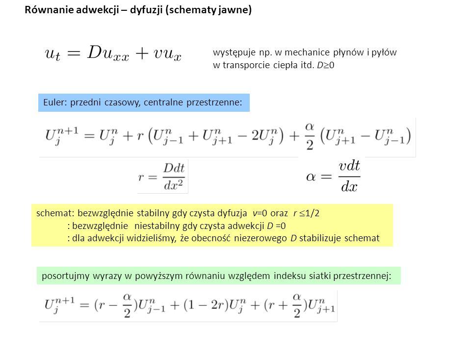 równanie adwekcji dyfuzji (schematy jawne jednostopniowe)