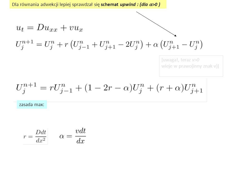 Dla równania adwekcji lepiej sprawdzał się schemat upwind : (dla a>0 )