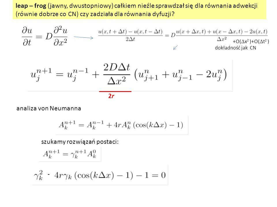 (równie dobrze co CN) czy zadziała dla równania dyfuzji