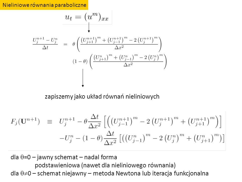 zapiszemy jako układ równań nieliniowych