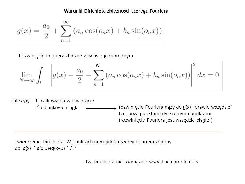 Warunki Dirichleta zbieżności szeregu Fouriera
