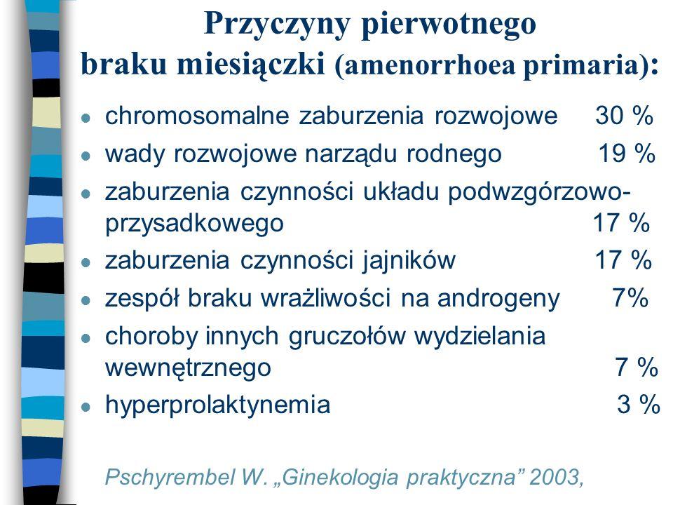 Przyczyny pierwotnego braku miesiączki (amenorrhoea primaria):