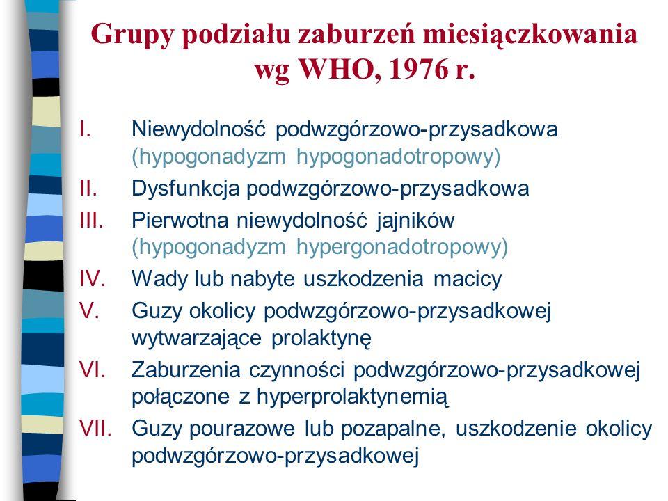 Grupy podziału zaburzeń miesiączkowania wg WHO, 1976 r.