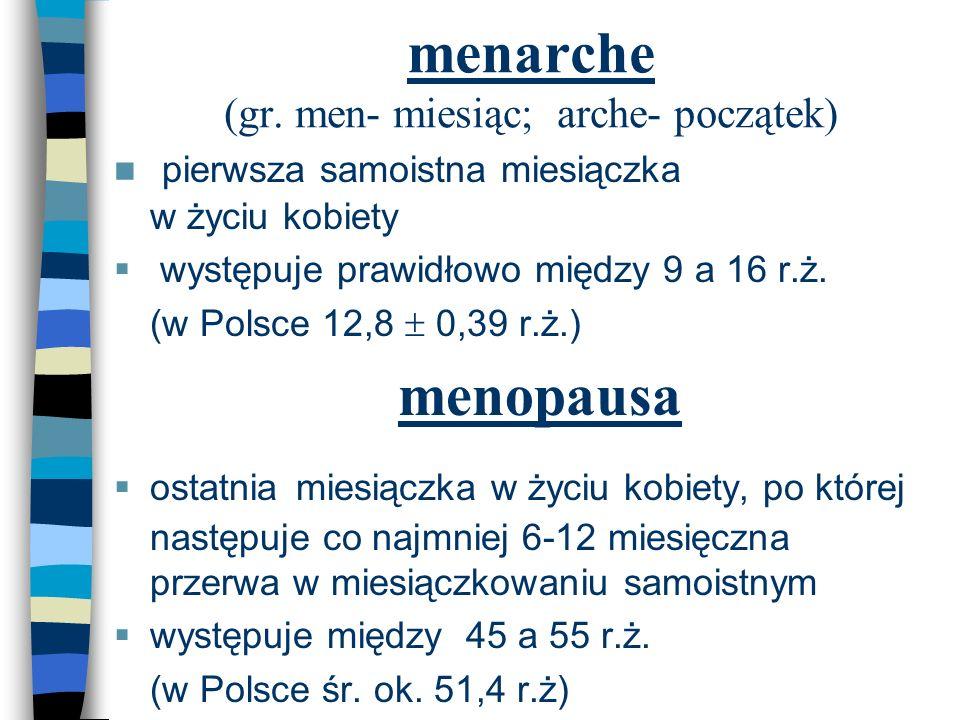 menarche (gr. men- miesiąc; arche- początek)