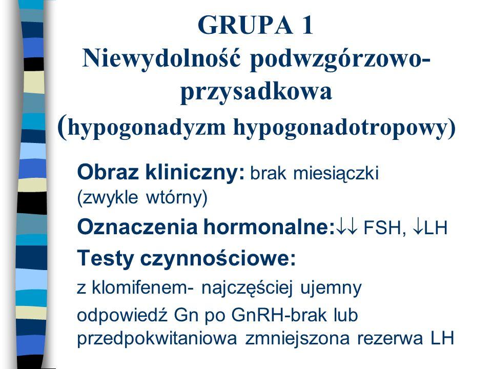 GRUPA 1 Niewydolność podwzgórzowo-przysadkowa (hypogonadyzm hypogonadotropowy)