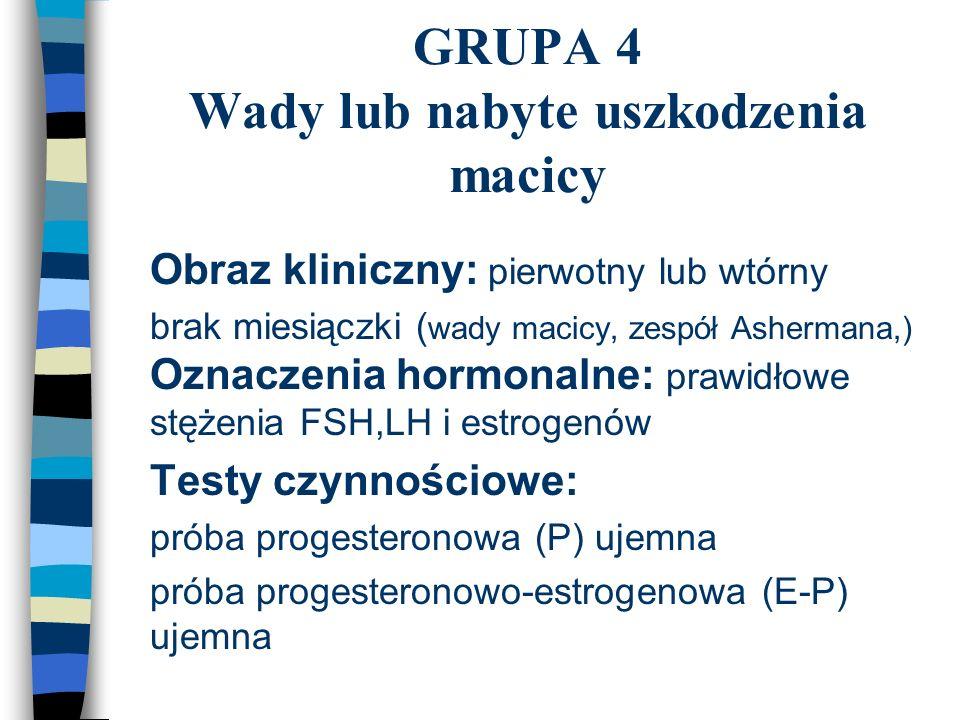 GRUPA 4 Wady lub nabyte uszkodzenia macicy