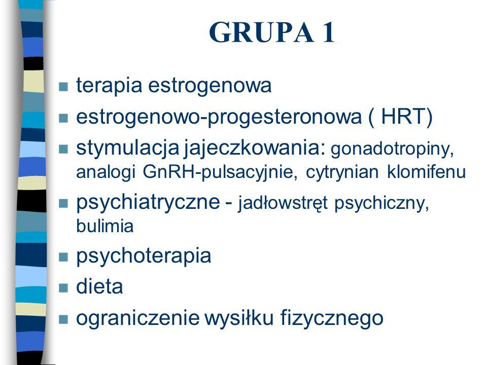 GRUPA 1 terapia estrogenowa estrogenowo-progesteronowa ( HRT)