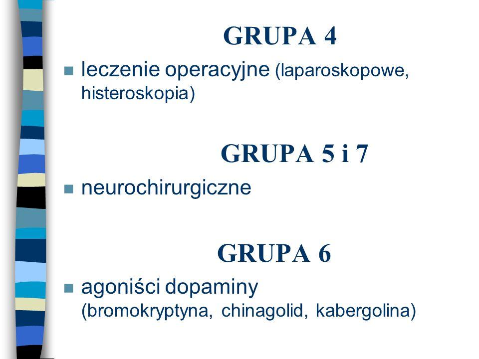 leczenie operacyjne (laparoskopowe, histeroskopia)