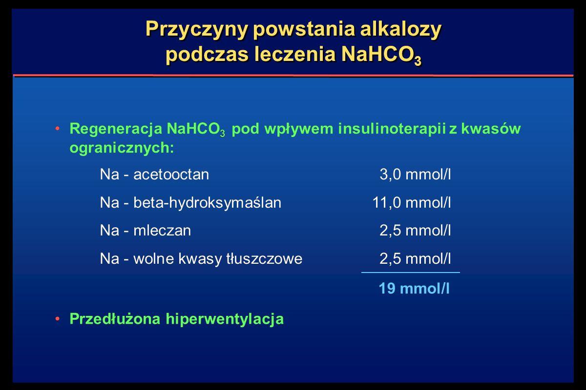 Przyczyny powstania alkalozy podczas leczenia NaHCO3