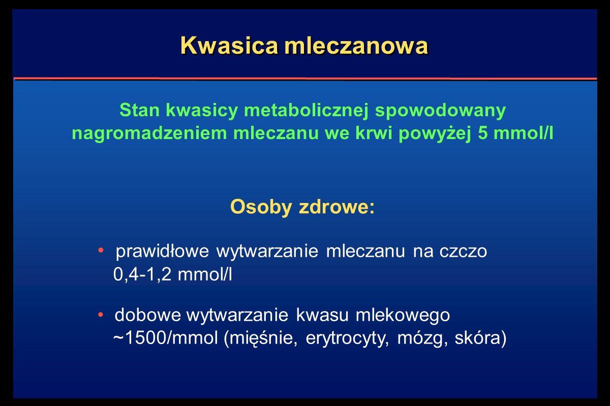 Kwasica mleczanowa Osoby zdrowe: