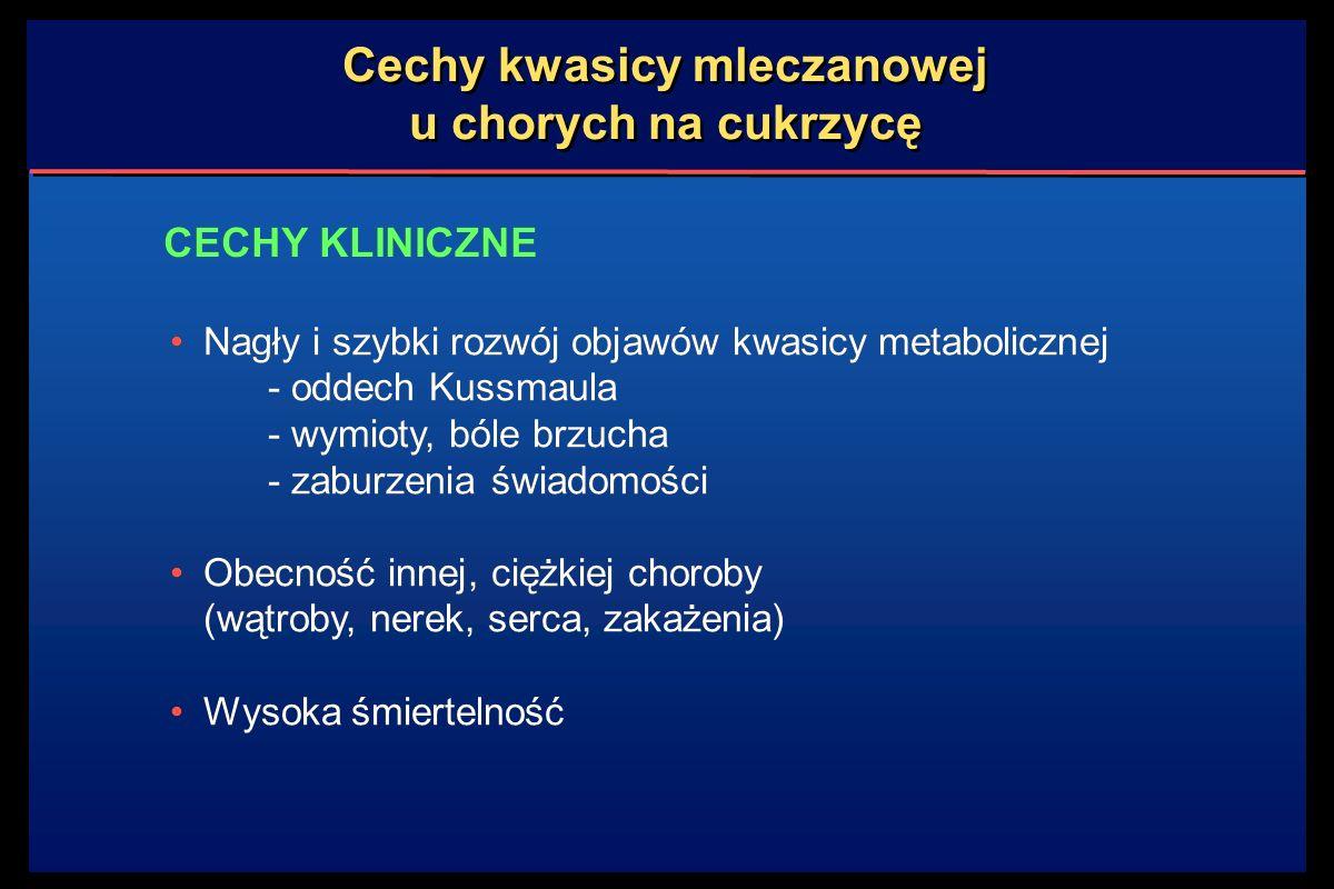 Cechy kwasicy mleczanowej u chorych na cukrzycę