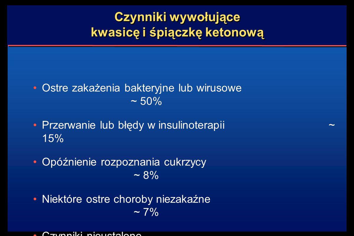 Czynniki wywołujące kwasicę i śpiączkę ketonową