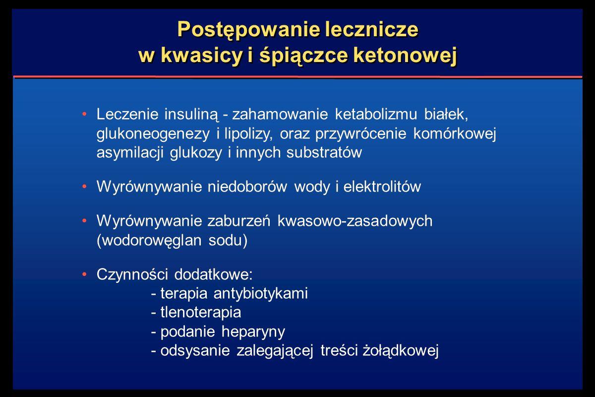 Postępowanie lecznicze w kwasicy i śpiączce ketonowej