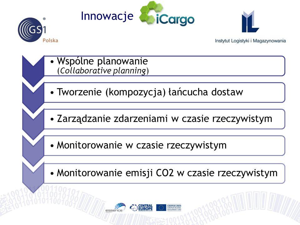 Innowacje Wspólne planowanie (Collaborative planning)