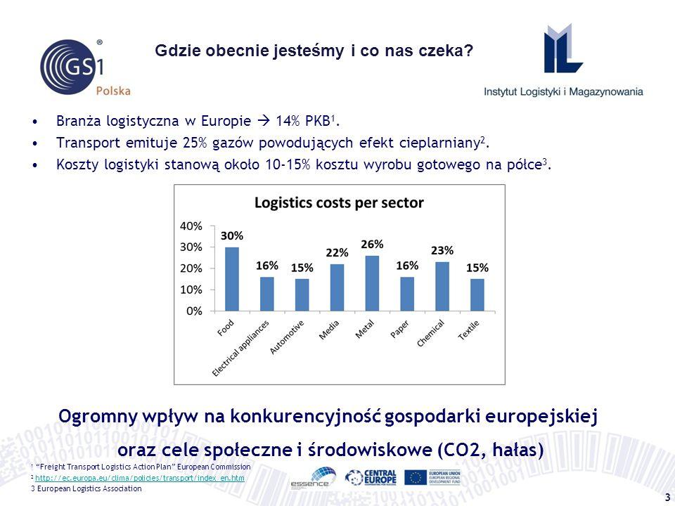Ogromny wpływ na konkurencyjność gospodarki europejskiej