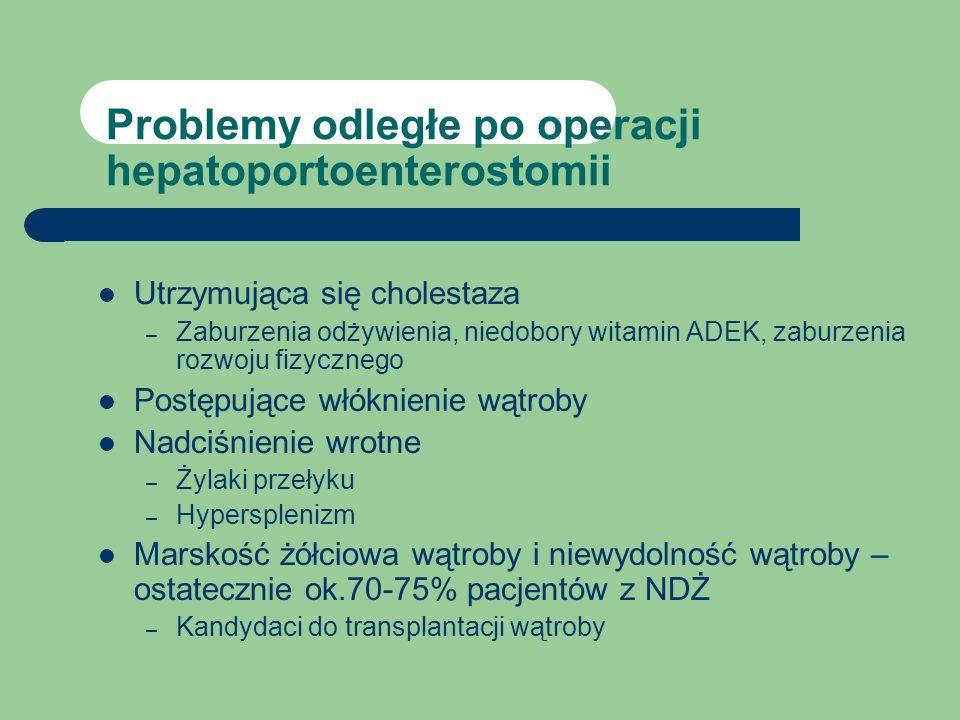 Problemy odległe po operacji hepatoportoenterostomii