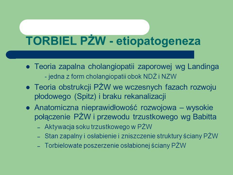 TORBIEL PŻW - etiopatogeneza