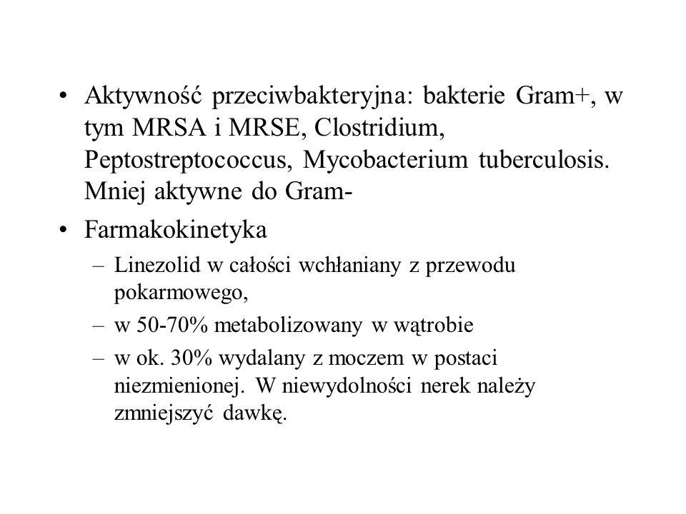 Aktywność przeciwbakteryjna: bakterie Gram+, w tym MRSA i MRSE, Clostridium, Peptostreptococcus, Mycobacterium tuberculosis. Mniej aktywne do Gram-