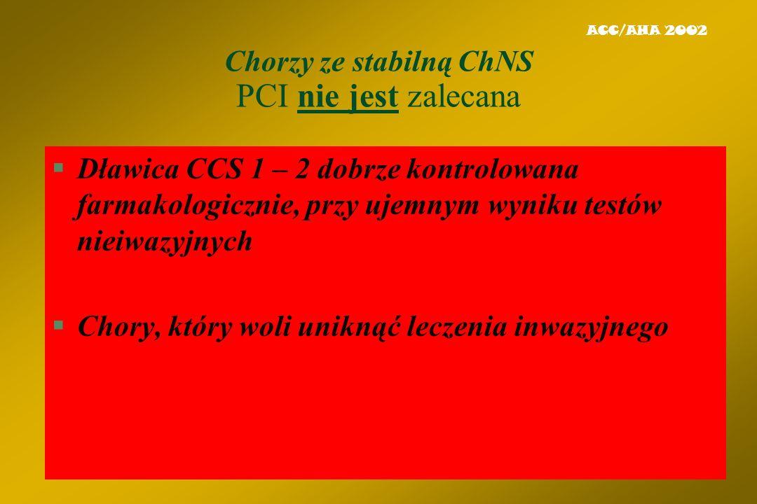 Chorzy ze stabilną ChNS PCI nie jest zalecana