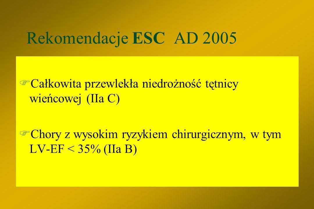 Rekomendacje ESC AD 2005 Całkowita przewlekła niedrożność tętnicy wieńcowej (IIa C)