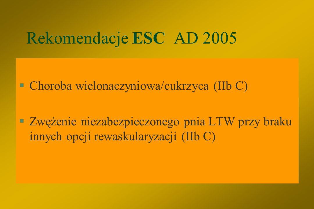 Rekomendacje ESC AD 2005 Choroba wielonaczyniowa/cukrzyca (IIb C)