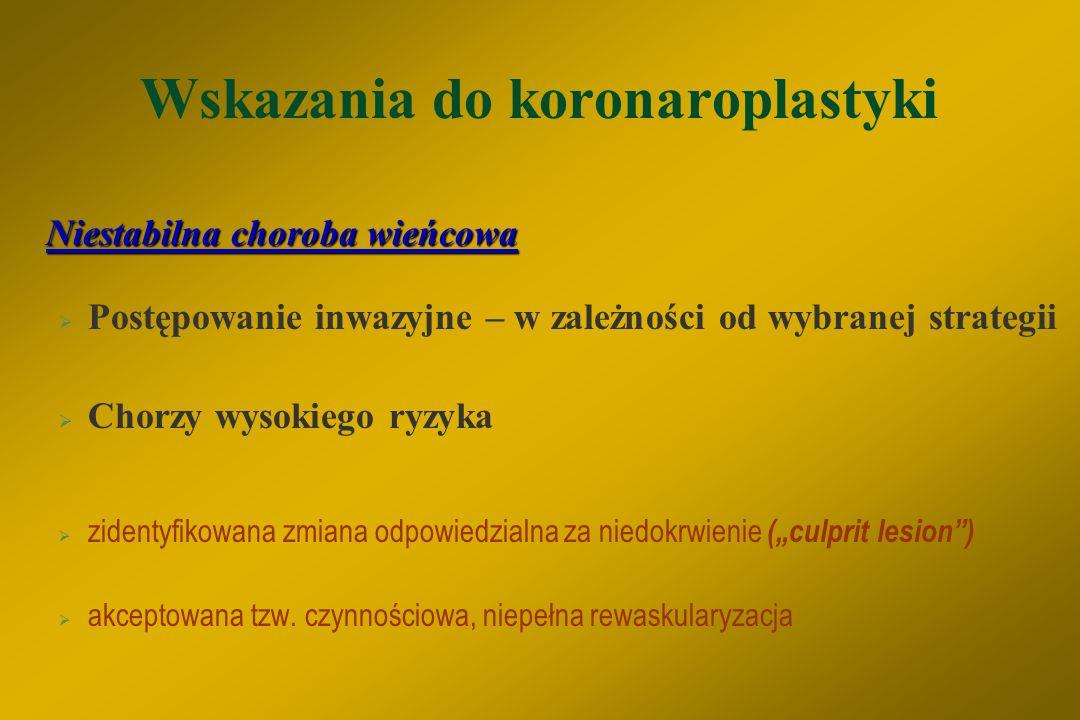 Wskazania do koronaroplastyki