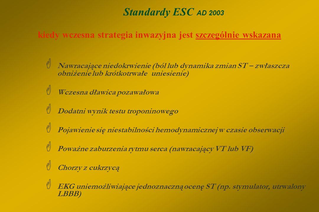 Standardy ESC AD 2003 kiedy wczesna strategia inwazyjna jest szczególnie wskazana