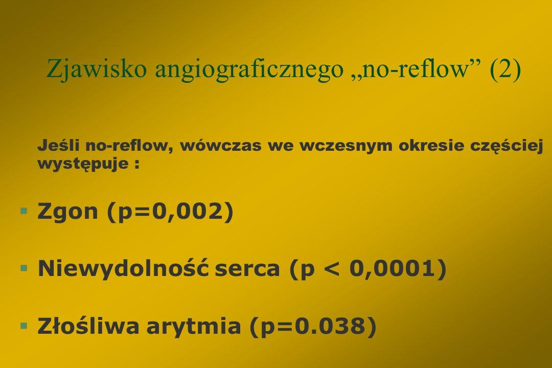 """Zjawisko angiograficznego """"no-reflow (2)"""