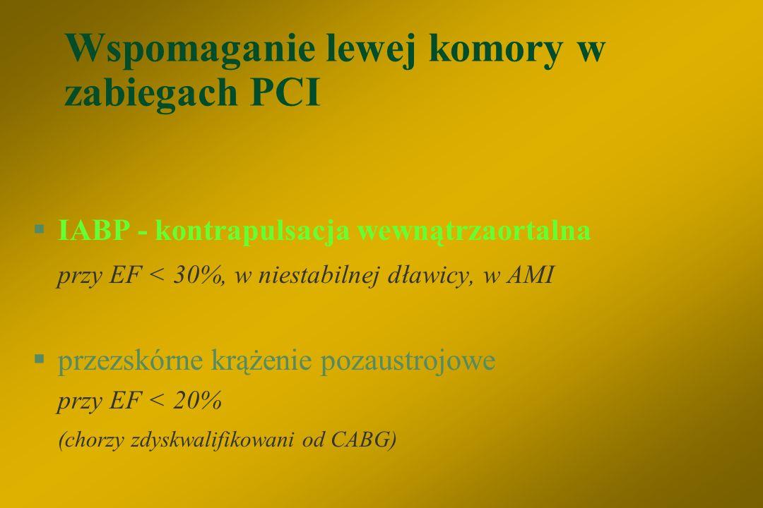Wspomaganie lewej komory w zabiegach PCI