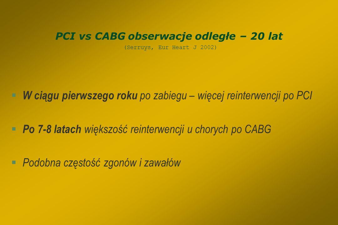 PCI vs CABG obserwacje odległe – 20 lat (Serruys, Eur Heart J 2002)