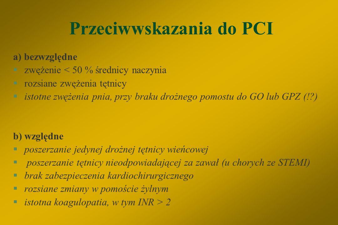 Przeciwwskazania do PCI