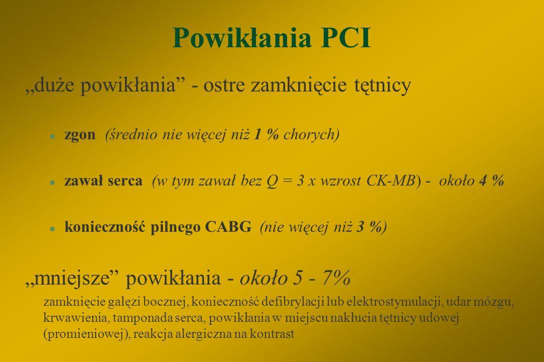 """Powikłania PCI """"duże powikłania - ostre zamknięcie tętnicy"""
