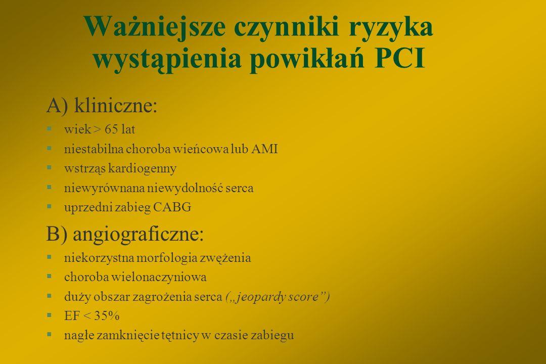 Ważniejsze czynniki ryzyka wystąpienia powikłań PCI