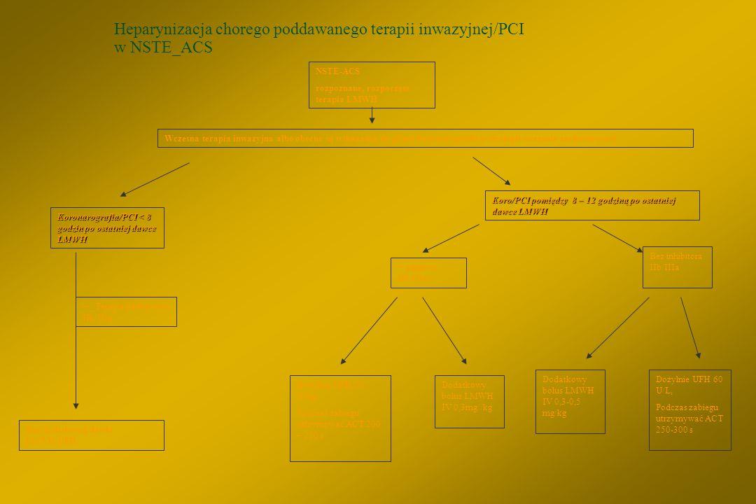 Heparynizacja chorego poddawanego terapii inwazyjnej/PCI w NSTE_ACS