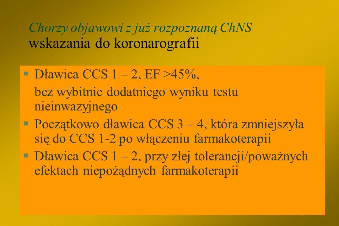 Chorzy objawowi z już rozpoznaną ChNS wskazania do koronarografii