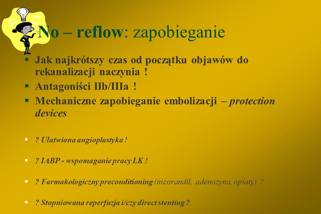 No – reflow: zapobieganie
