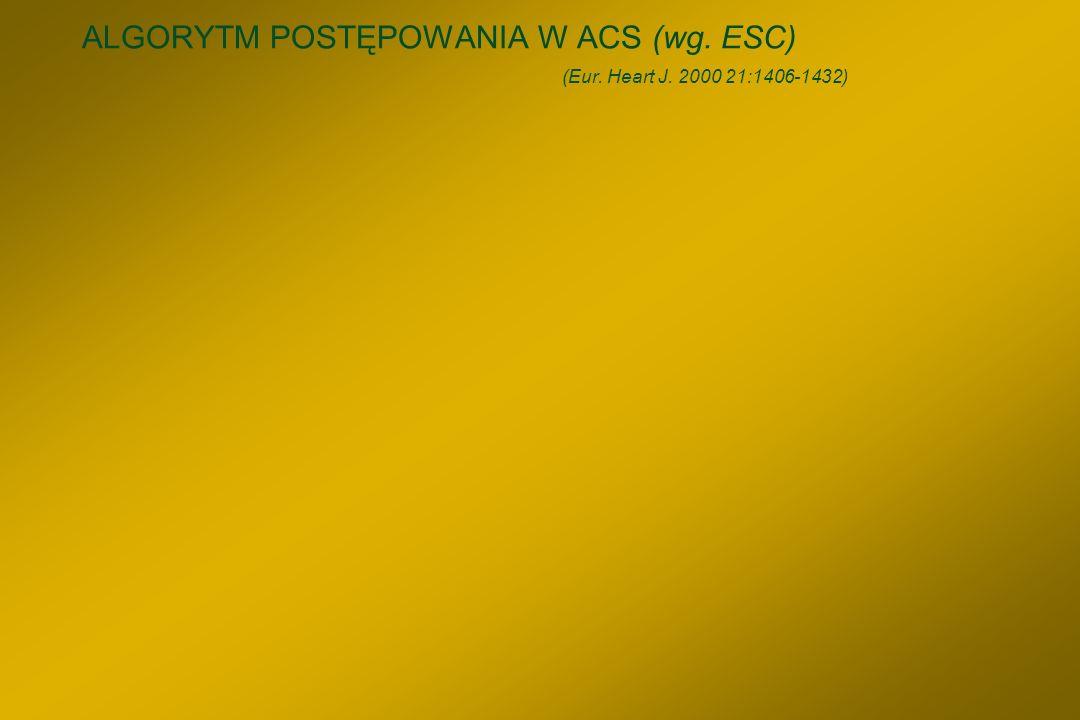 ALGORYTM POSTĘPOWANIA W ACS (wg. ESC). (Eur. Heart J