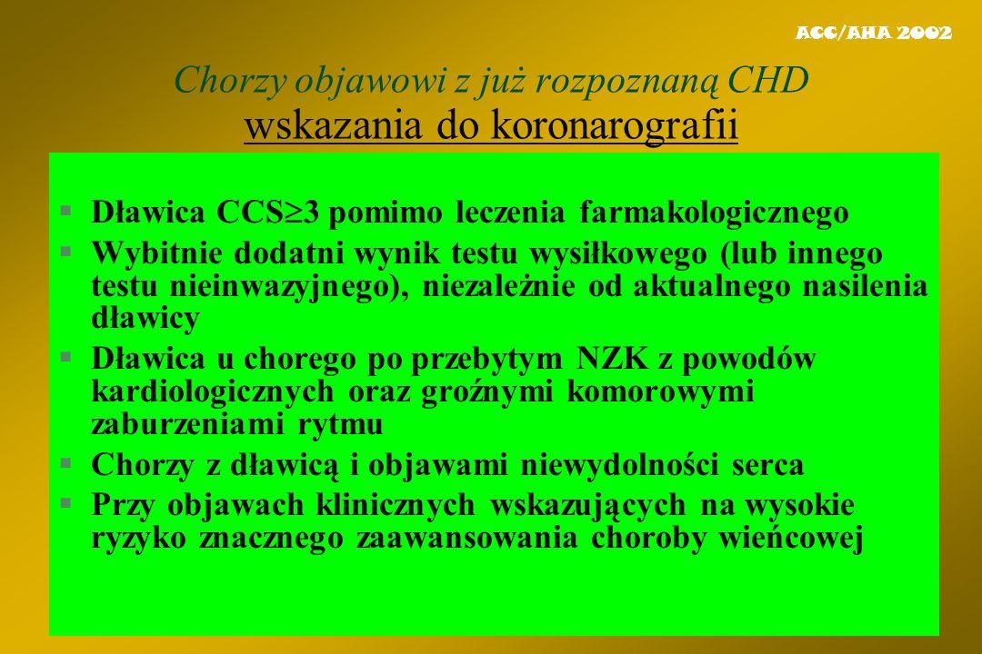 Chorzy objawowi z już rozpoznaną CHD wskazania do koronarografii