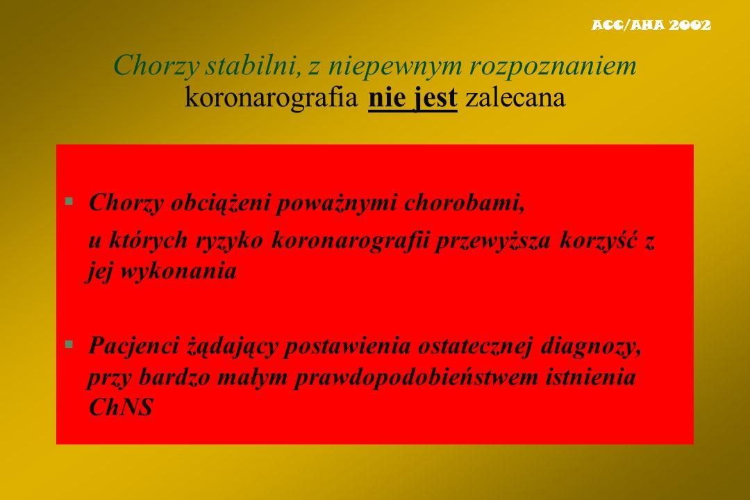 ACC/AHA 2002 Chorzy stabilni, z niepewnym rozpoznaniem koronarografia nie jest zalecana. Chorzy obciążeni poważnymi chorobami,