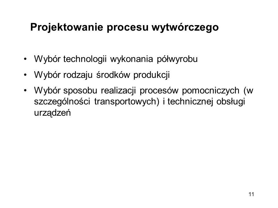 Projektowanie procesu wytwórczego