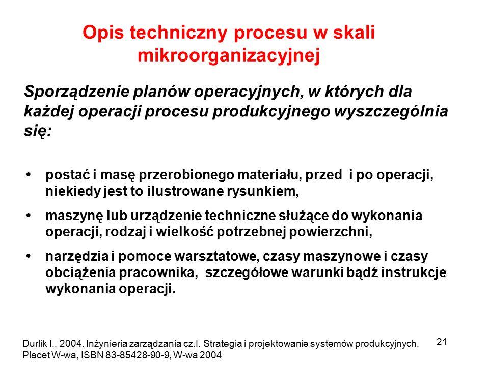 Opis techniczny procesu w skali mikroorganizacyjnej