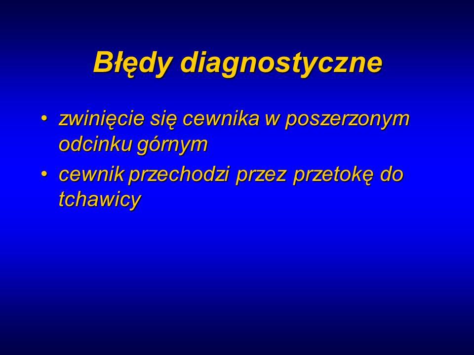Błędy diagnostyczne zwinięcie się cewnika w poszerzonym odcinku górnym