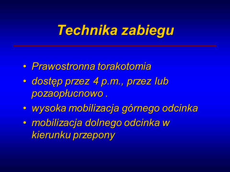 Technika zabiegu Prawostronna torakotomia
