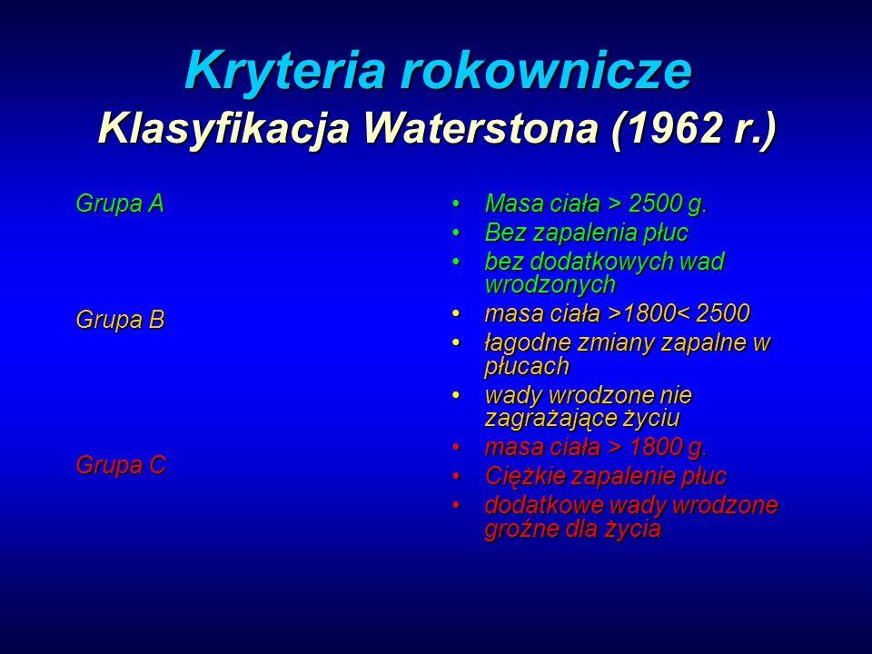 Kryteria rokownicze Klasyfikacja Waterstona (1962 r.)