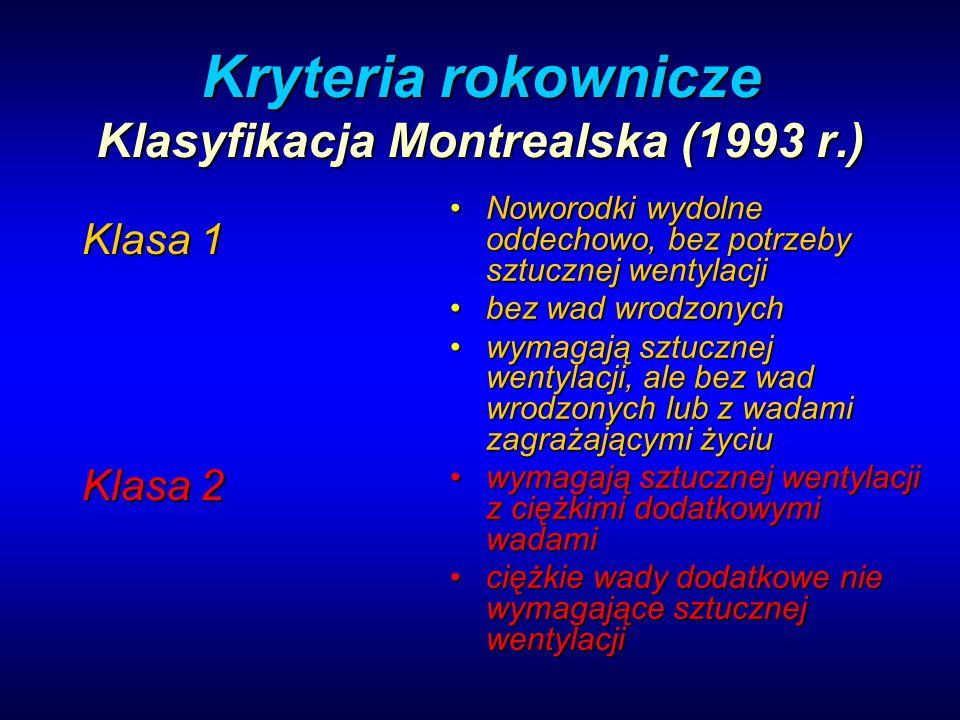 Kryteria rokownicze Klasyfikacja Montrealska (1993 r.)