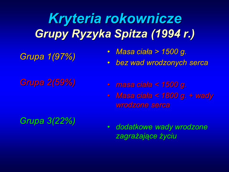 Kryteria rokownicze Grupy Ryzyka Spitza (1994 r.)