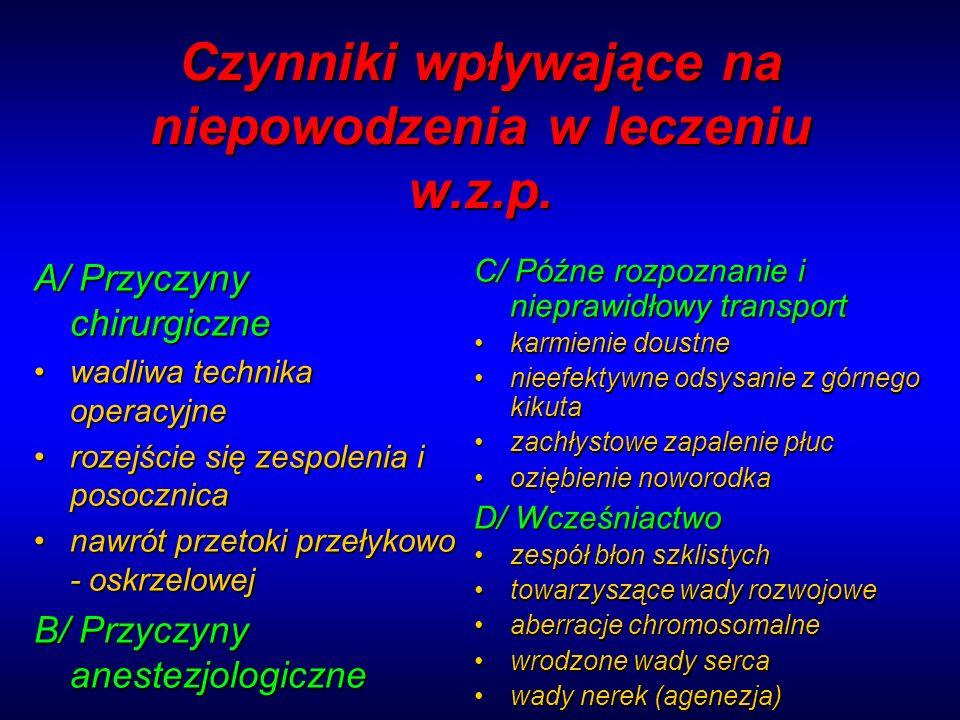 Czynniki wpływające na niepowodzenia w leczeniu w.z.p.